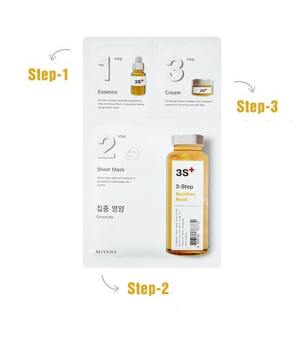 M6086_ING_MISSHA_3step_Nutrition_Mask